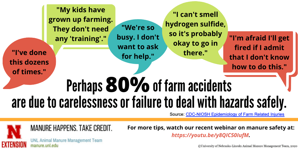 Perhaps 80% of farm accidents are due to carelessness or failure to deal with havards safely infographic